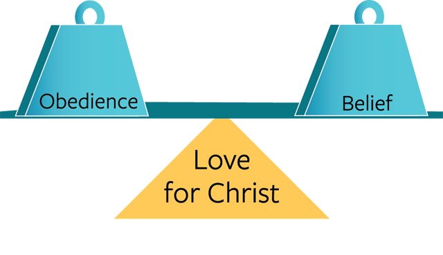 obedience and faith